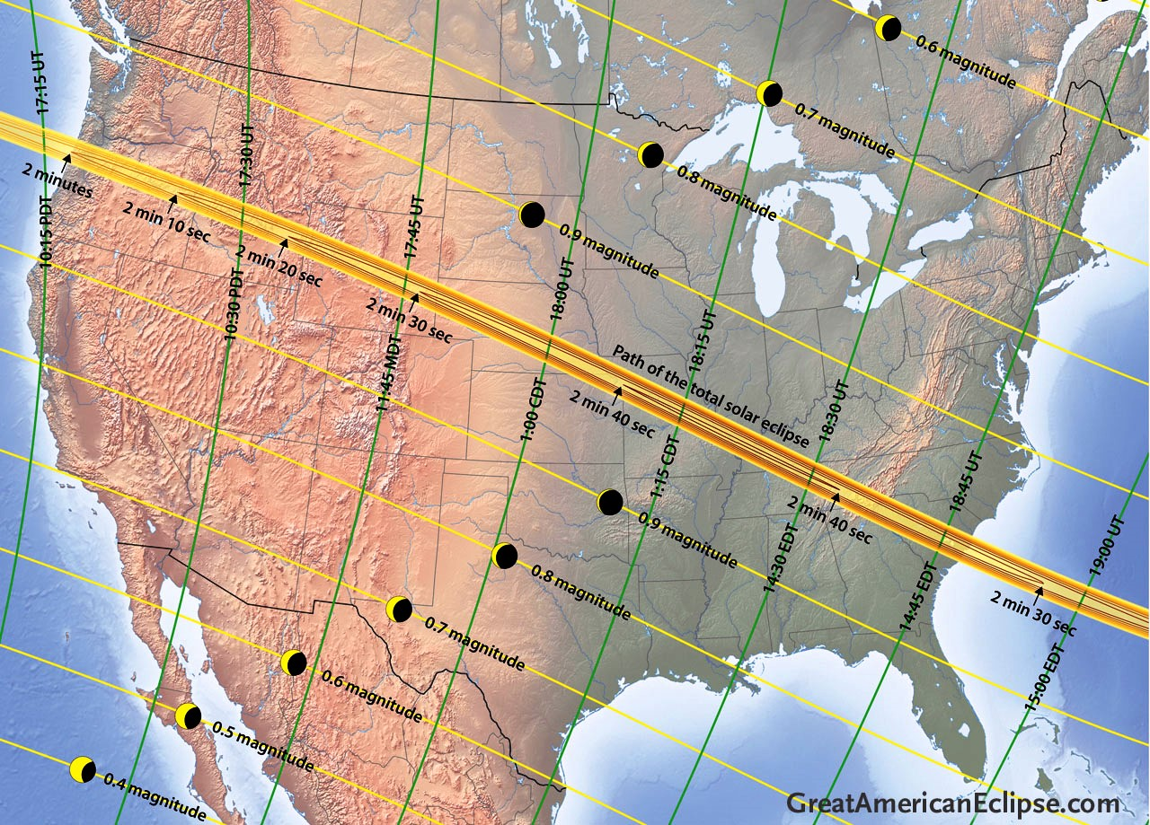 The Great American Eclipse High Altitude Observatory
