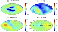 Long-lasting response of the global thermosphere and ionosphere