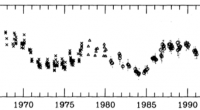 H & K emission cycles for the Sun
