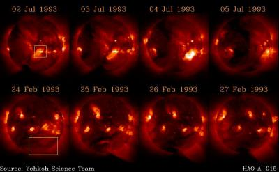 Image: Two examples of solar activity as seen in X-rays