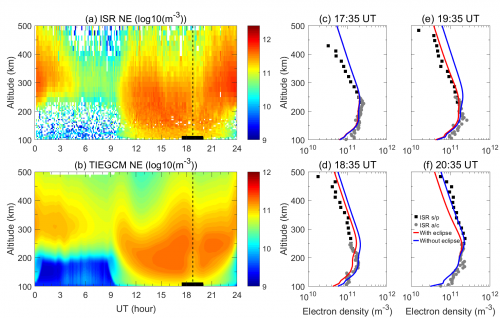 UT and altitude variations of electron densities image