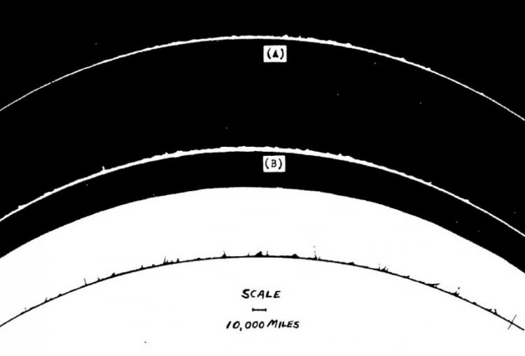 Solar spicules observed (top) and sketched (below), 1944