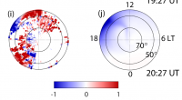 Polar maps of differential TEC